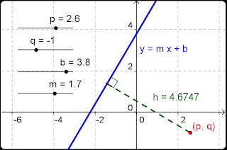 how to find distance between point and line