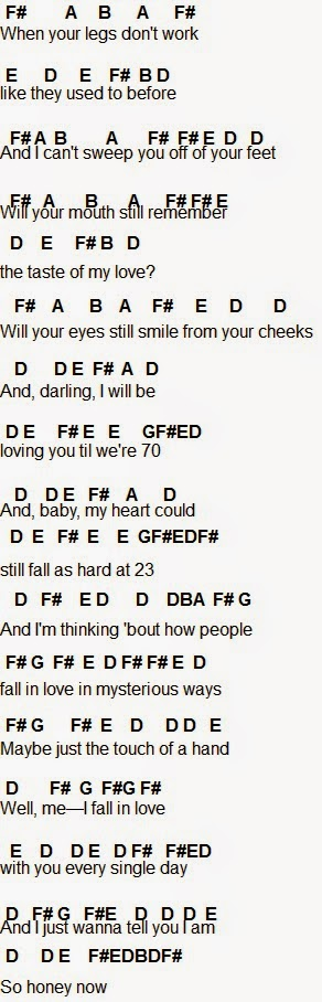 Flute Sheet Music Thinking Out Loud