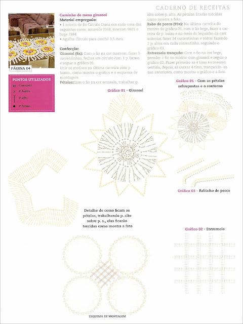 Caminho de mesa de croche modelo girassol - CROCHE COM RECEITAS