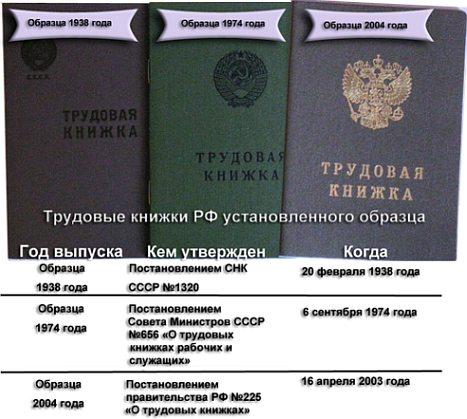 Как сделать трудовую книжку в казахстане