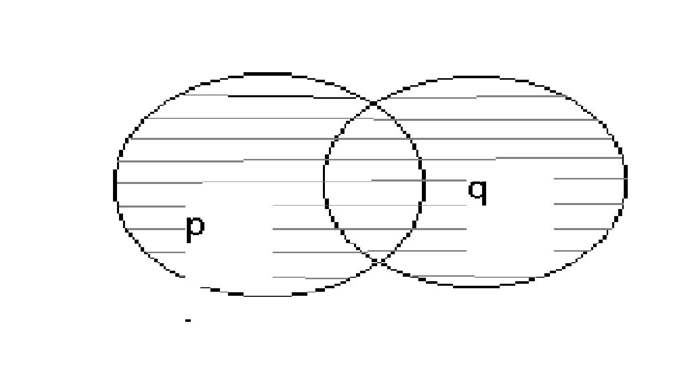 Aplicación de matemáticas discretas