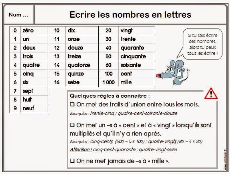 Isa french 2 num 5 ecrire les nombres en lettres - Pot en 3 lettres ...