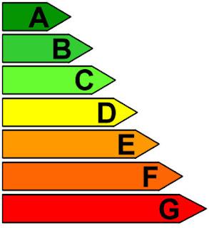Defigo - Certificate energetice.