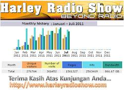 * Radio Web .. Klik
