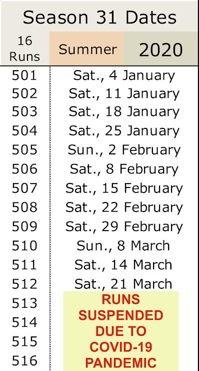Season Dates