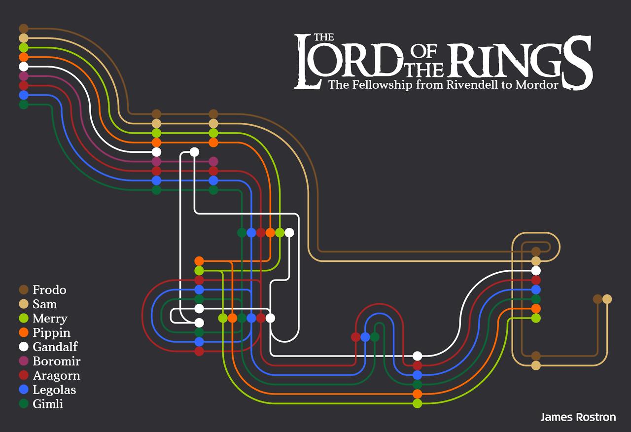Fellowship Of The Ring Walking