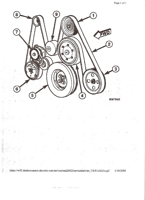 Dodge Ram Belt Diagram on Ford 4 9l Engine Diagram