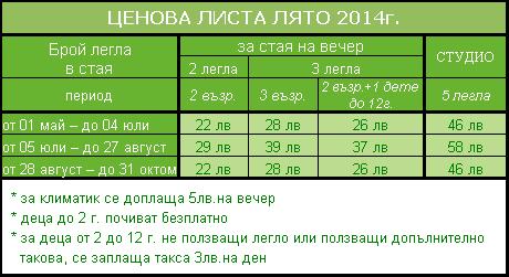 цени 2014