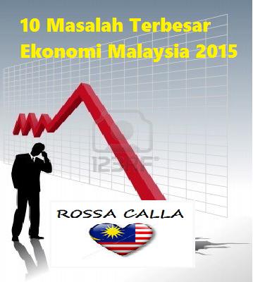 Masalah Ekonomi Malaysia 2015