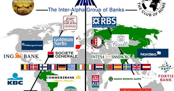 Do The Rothschilds Control all The Central Banks Of The World?