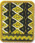 Motif Batik Banten Surosowan