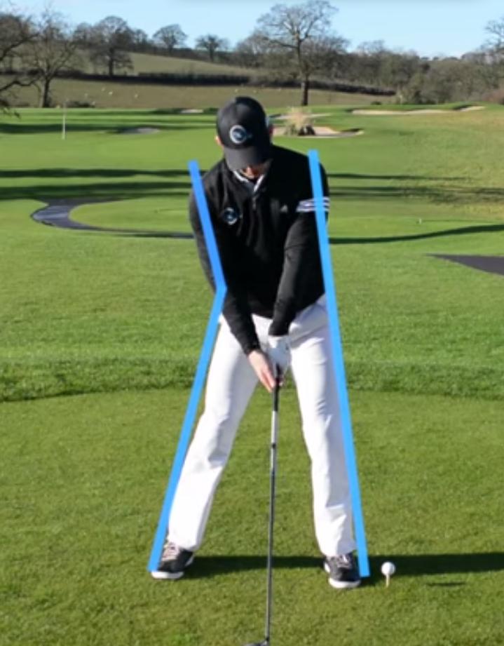 Biomechanics Blog - The Golf Swing