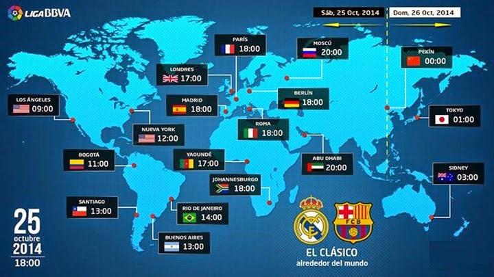 horario partidos jornada: