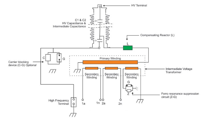 Difference Between Capacitive Voltage Transformer And Potential