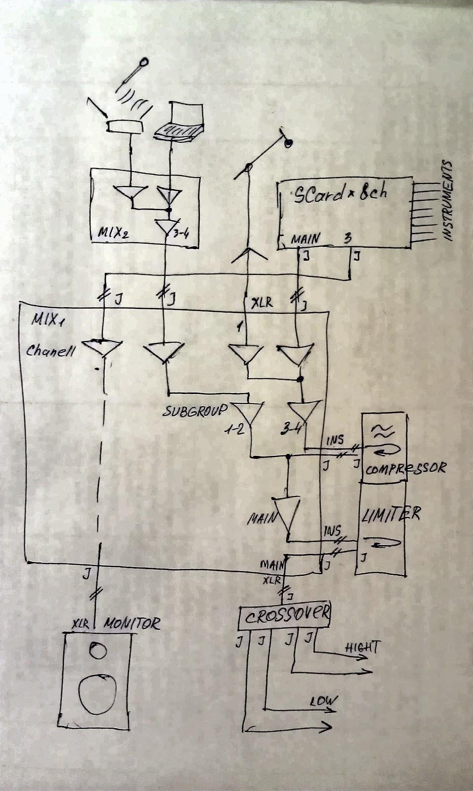 схема качественного 5 ти полосного эквалайзера