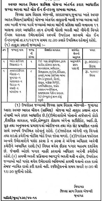 InfoGuru24.com...District Rural Development Agency, Junagadh Recruitment 2015