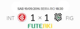 O placar de Internacional 1x1 Figueirense pela 27ª rodada do Brasileirão 2015
