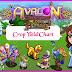 Farmville Avalon The Kingdom Farm Crops Yield Chart