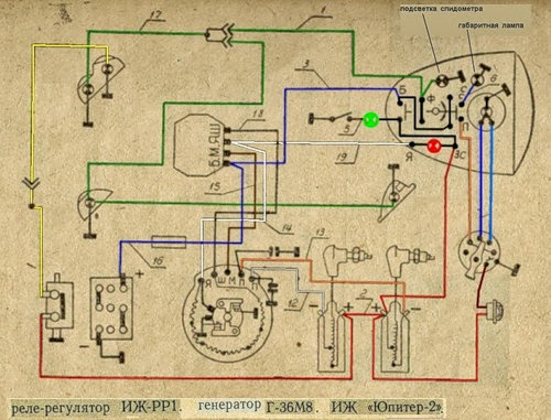 Схема ИЖ Юпитер 2