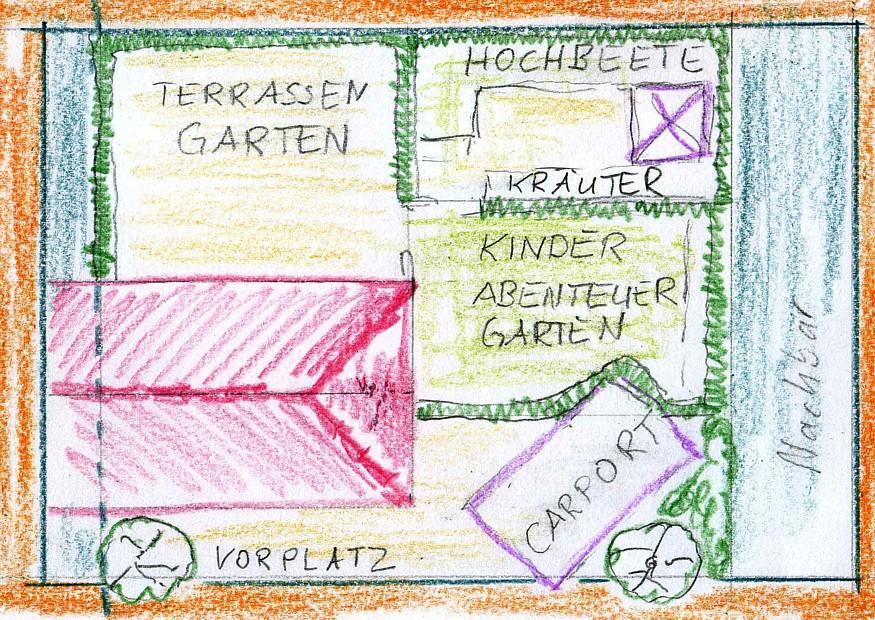 Garten einer doppelhaush lfte gestalten gartenblog for Doppelhaus garten gestalten