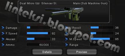 Senjata PointBlank Dual Micro Uzi Silencer SI.