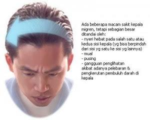 Cara Mengobati Sakit Kepala Sebelah