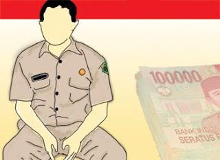 daftar kenaikan gaji pns tahun 2013