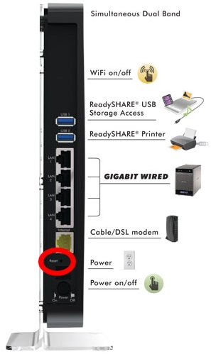 how to put a password on my netgear router