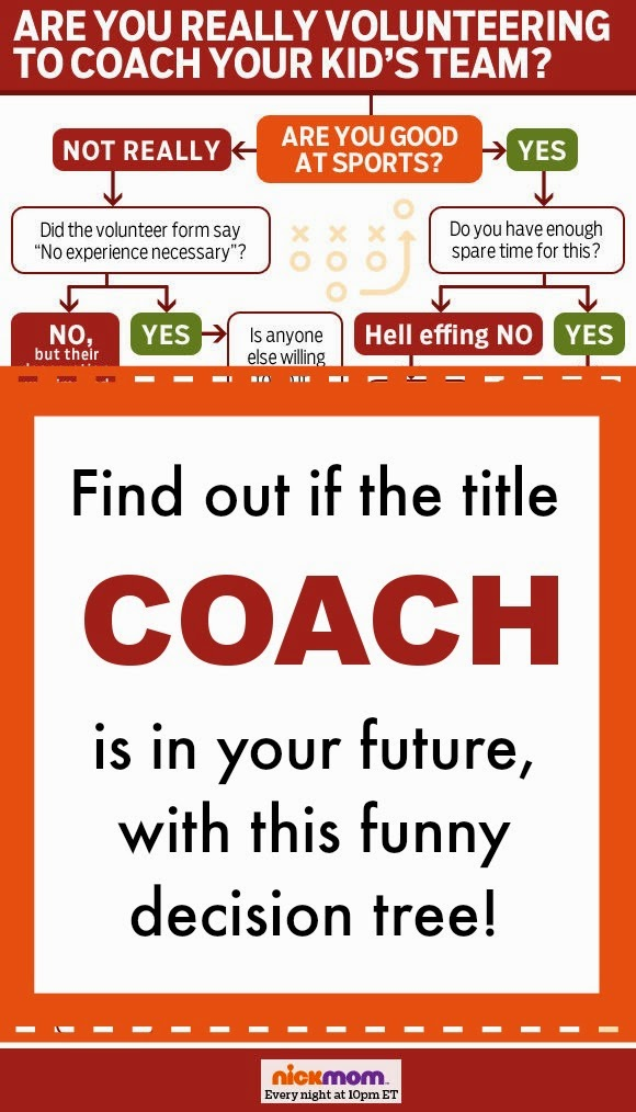 Decision Tree: should you coach your kid's team? By Robyn Welling @RobynHTV #funny