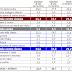 Sondaggio SWG sulle intenzioni di voto: crolla SC, sale UDC