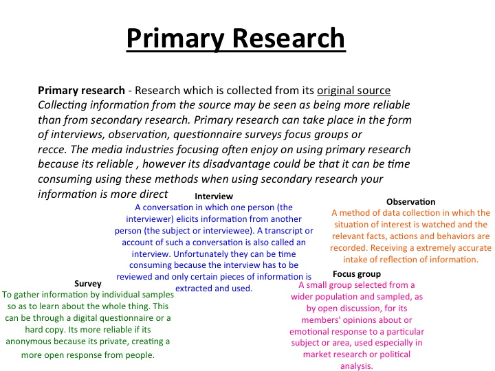 Dissertation primary research