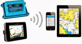 View AIS & GPS on Your Tablet and Phone