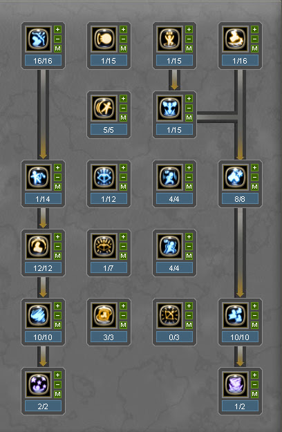 60+tempest+skill+build+in+dragon+nest+sea+t4+acrobat+skill+tree.bmp
