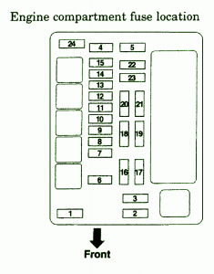 2003 lancer fuse box smart wiring diagrams u2022 rh emgsolutions co
