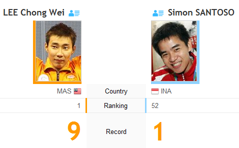 Live Astro Lee Chong Wei vs Simon Santoso Terbuka Singapura 13 April 2014