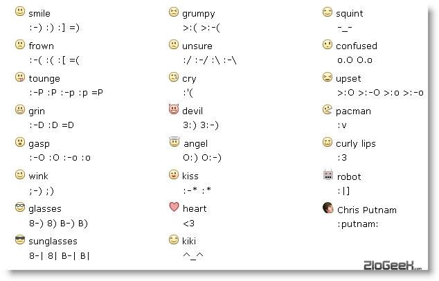 how to add facebook emoticins