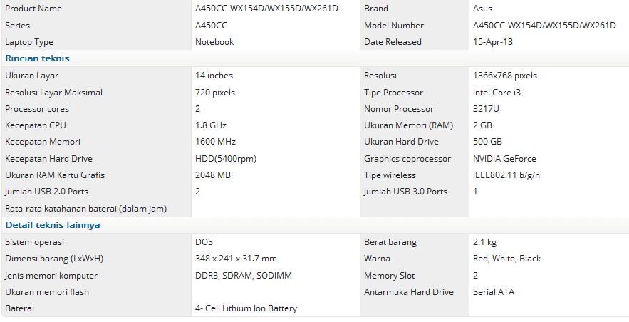 Harga Laptop Asus A450CC-WX153D/WX154D/WX155D/WX261D terbaru 2015