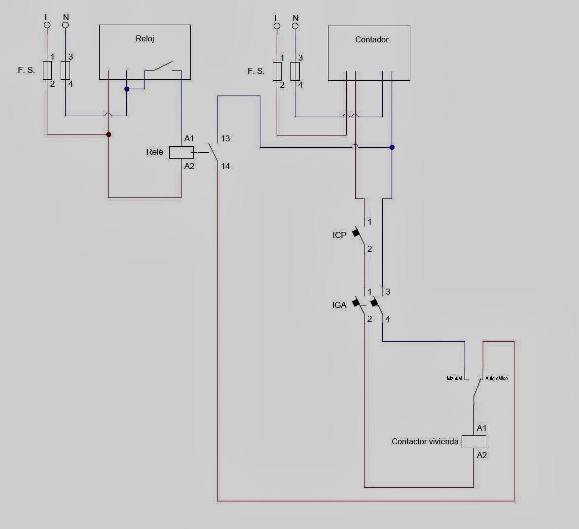 Gas natural instalacion calefaccion interesting best for Precio instalacion calefaccion radiadores