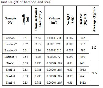 K Factor Table For Sheet Metal