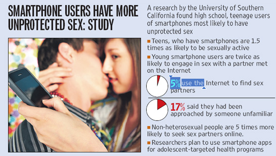 smartphone users have more unprotected sex