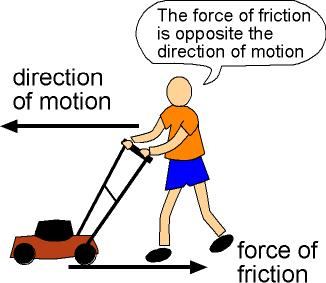 Law Of Conservation Of Energy Physics moreover Work Force And Energy ...