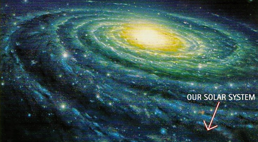 The Universe Is Huge And We Are Small Dilkash Matin