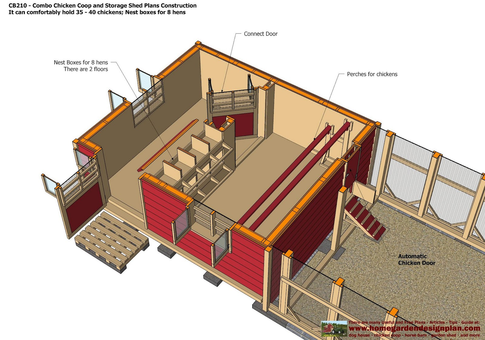 Home garden plans cb210 combo plans chicken coop for Shed design plans
