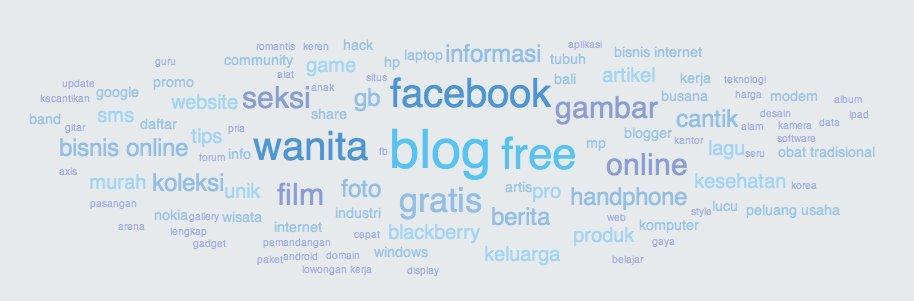 keyword iklan sitti terbaru 2012