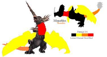 monster hunter freedom unite guia y puntos debiles: debilidades de