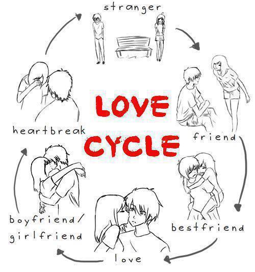 посмотреть картинки про любовь - Красивые про любовь анимационные картинки Мой