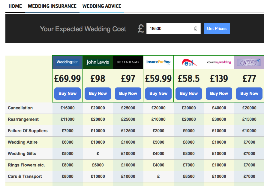 http://wedbo.uk/wedding-insurance/comparison/