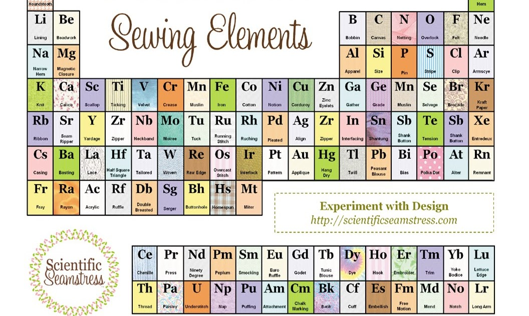 49 periodic table letter meanings table letter meanings periodic 49 periodic table letter meanings table letter meanings periodic urtaz Gallery