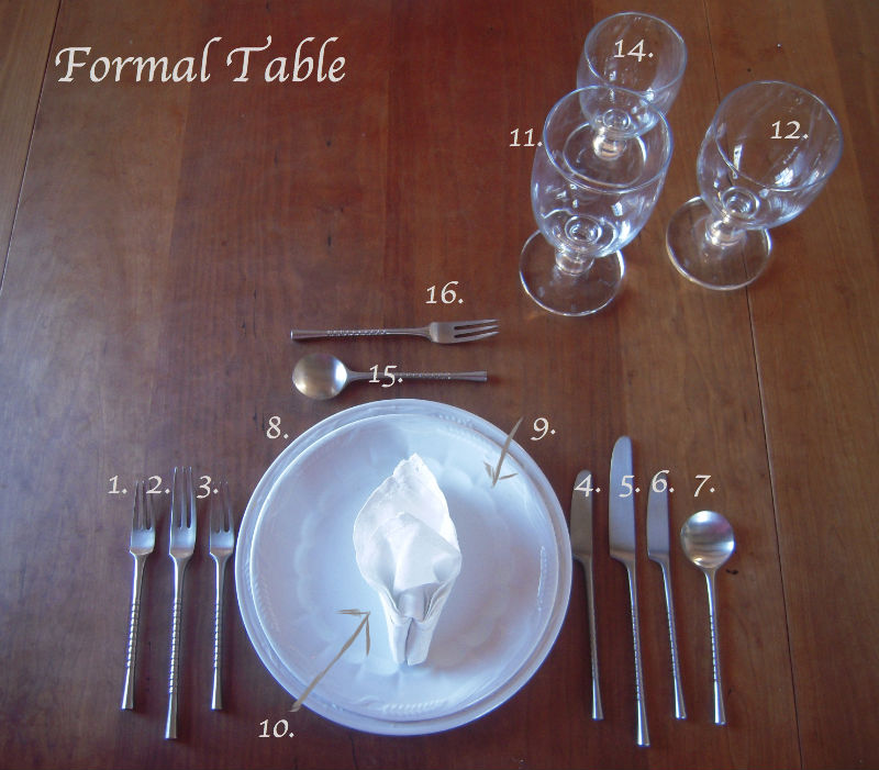 Marvelously Messy : How To Set A Table....