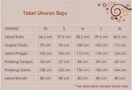 Gambar Tabel Ukuran Baju Gamis